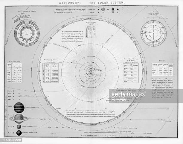 old engraved illustration of astronomy, the solar system, popular encyclopedia published 1894 - weltraum und astronomie stock-fotos und bilder