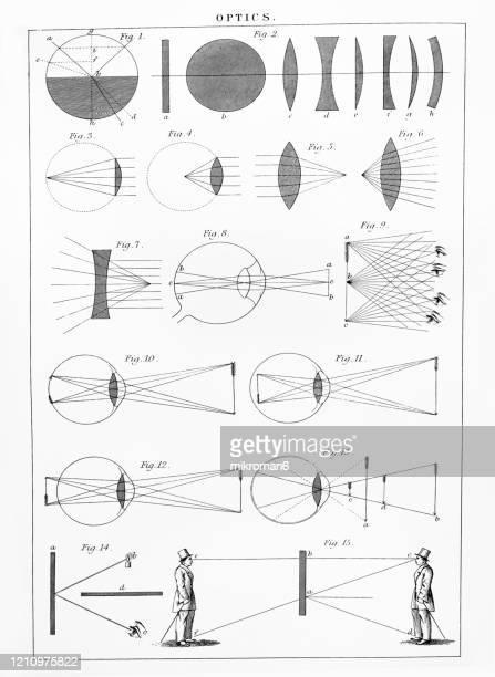 old engraved illustration of optics, popular encyclopedia published 1894 - eyesight stock pictures, royalty-free photos & images