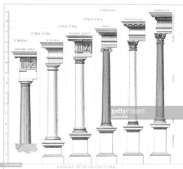old engraved illustration of orders of architecture, popular encyclopedia published 1894 - architecture stock pictures, royalty-free photos & images