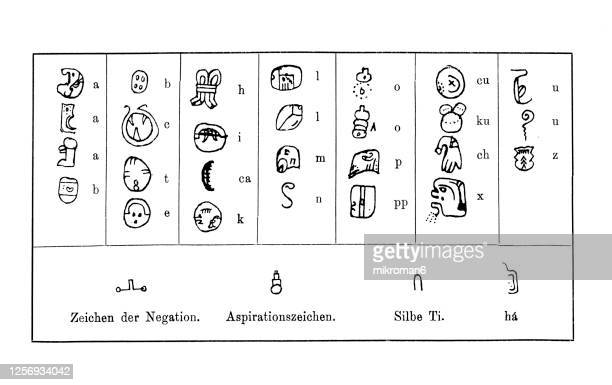 old engraved illustration of simplified version of the mayan alphabet - symbol stock pictures, royalty-free photos & images
