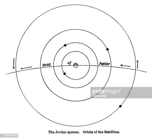 old engraved illustration of the jovian system. orbits of the satellites - galaxy stock pictures, royalty-free photos & images