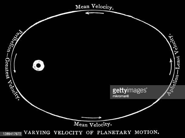 old engraved illustration of varying velocity of planetary motion - la via lattea foto e immagini stock