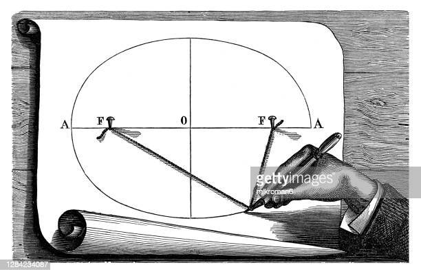 old engraved illustration shown how to draw an ellipse with string - falling stock pictures, royalty-free photos & images