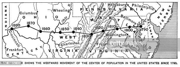 old engraved map shows movement of population in the united states since 1790 - the past stock pictures, royalty-free photos & images