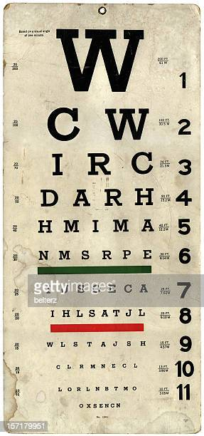 old eye chart - eye chart stock pictures, royalty-free photos & images