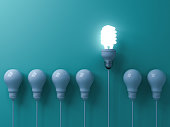 One eco energy saving light bulb glowing and standing out from unlit incandescent white bulbs on green pastel color wall background  leadership and different creative idea concepts 3D rendering