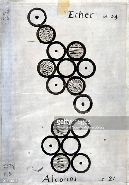 One of a series of reproductions of drawings of atomic formulae by John Dalton produced in 1925 from the originals held by the Manchester Literary...