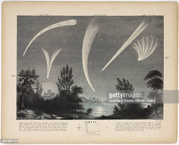 One of a set of teaching cards published by James Reynolds Sons London The illustration by John Emslie shows comets from history the comets of 1680...