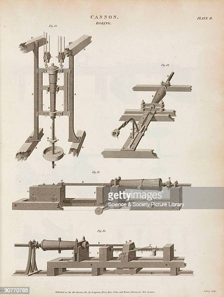 One of two engraved plates by Wilson Lowry from 'Rees's Cyclopaedia' of 1808 It illustrates the methods and equipment developed and patented in 1774...