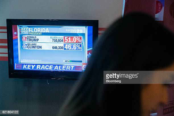Ongoing vote count results for the state of Florida in the US presidential election are displayed on a television screen at an election watch party...