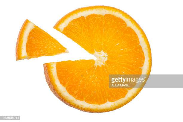orange section. - pie chart stock pictures, royalty-free photos & images