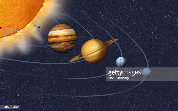 Orbit of the planet Planets and dwarf planets orbit the Sun satellites orbit the planets and dwarf planets They are represented from left to right in...