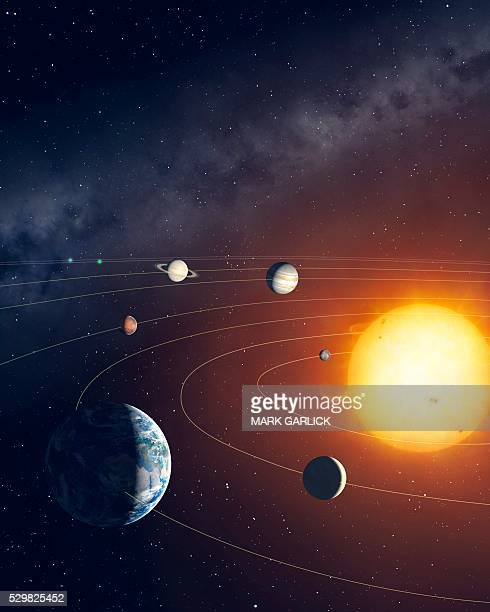 orbits of planets in the solar system - solar system stock pictures, royalty-free photos & images