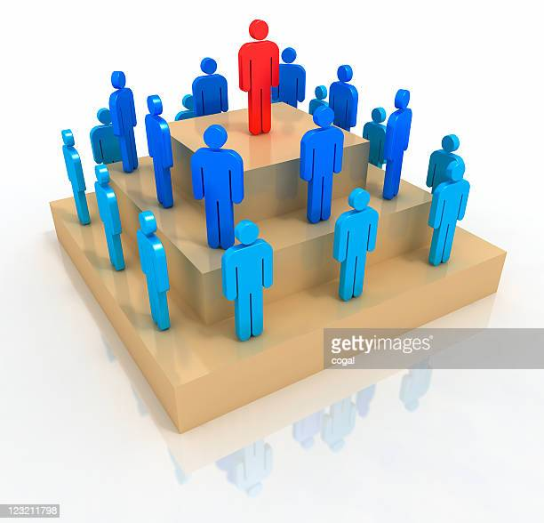Organization pyramid