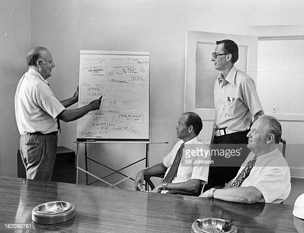 JUL 14 1978 JUL 21 1978 JUL 23 1978 D G Orr president discusses operations with J T Hyat controller CS Heuer production manager and R E Sweeney...