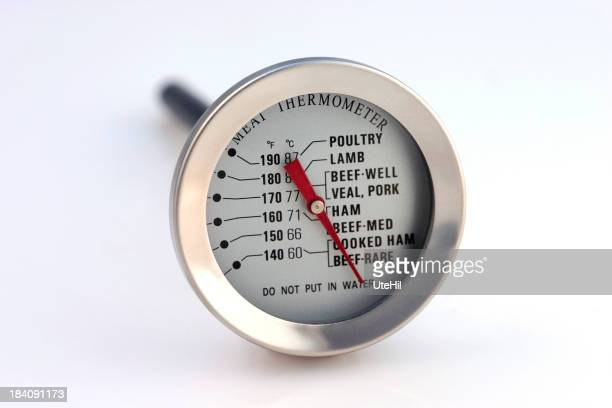 Ofen thermometer