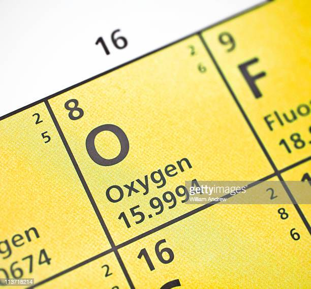oxygen on periodic table - periodic table stock photos and pictures