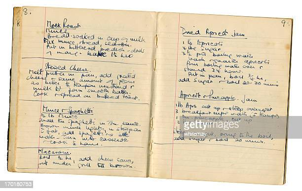 Pages from a handwritten recipe book