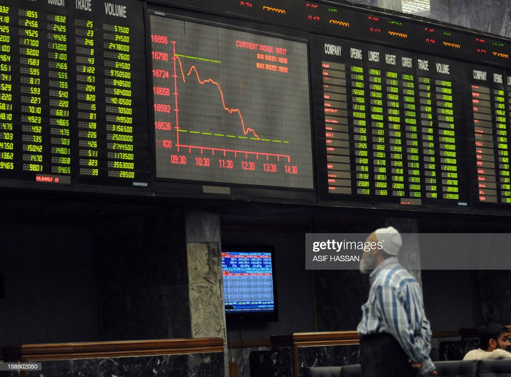 Pakistan-exchange-market PREV by Hasan Mansoor In this photograph taken on January 2, 2013, A Pakistani stockbroker watches share prices on a digital board during a trading session at the Karachi Stock Exchange (KSE) in Karachi. Pakistan share prices grew nearly 50 percent last year in a staggering development that belies major problems in an economy where depleting foreign exchange reserves and turmoil could spell trouble in 2013.