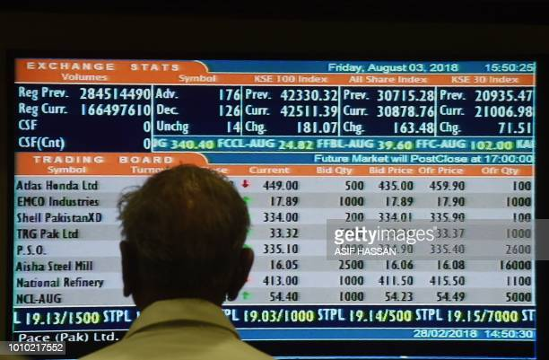 A Pakistani stockbroker looks at share prices on a monitor during a trading session at the Pakistan Stock Exchange in Karachi on August 3 2018 The...