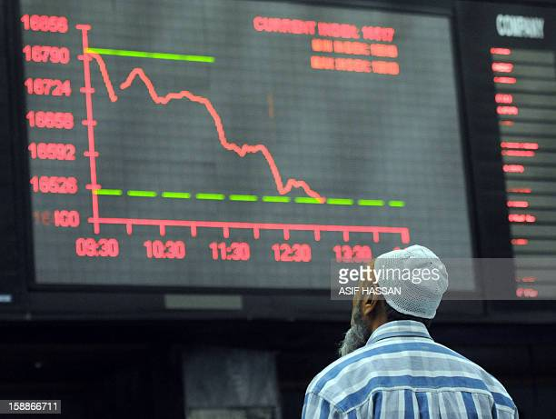 A Pakistani stockbroker watches a down stock graph during a trading session at the Karachi Stock Exchange in Karachi on January 2 2013 The benchmark...