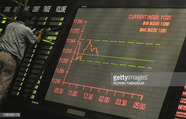 A Pakistani worker repairs a digital screen during a trading session at the Karachi Stock Exchange in Karachi on September 16 2011 The benchmark...