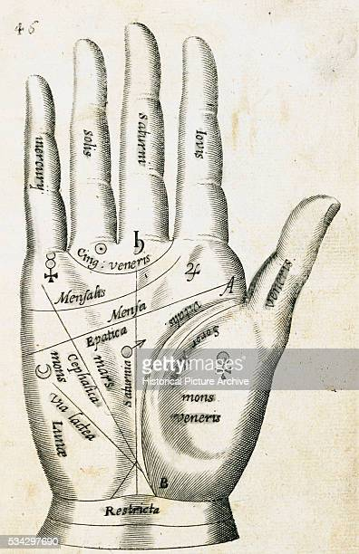 Palmistry Diagrams on Right Hand Palm by FH van Houe