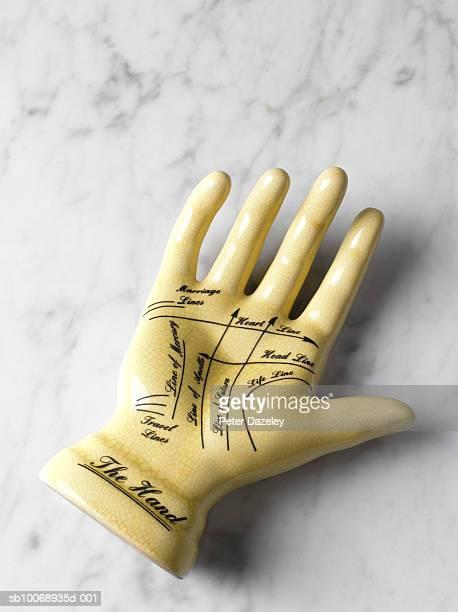 Palmistry hand, close-up