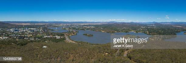 Panorama of Canberra
