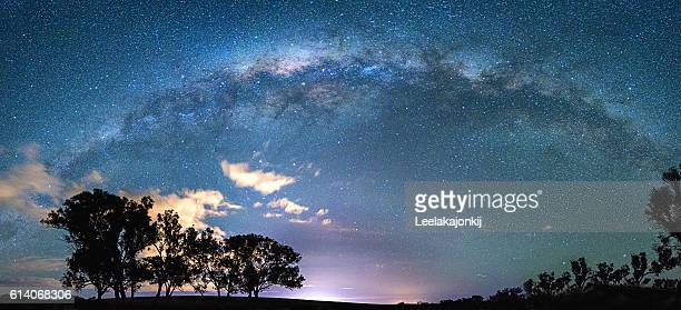 Panorama of Milkyway