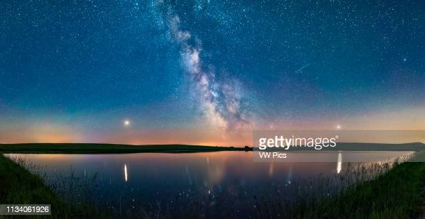 Panorama taken July 5/6 of the summer Milky Way and the array of summer 2018 planets over the prairie pond near home in southern Alberta Mars is...