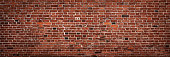 Panoramic brick wall with copy space