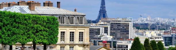 Panoramic skyline of PARIS