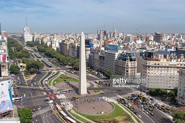 Panoramic view of Avenida 9 de Julio in Buenos Aires