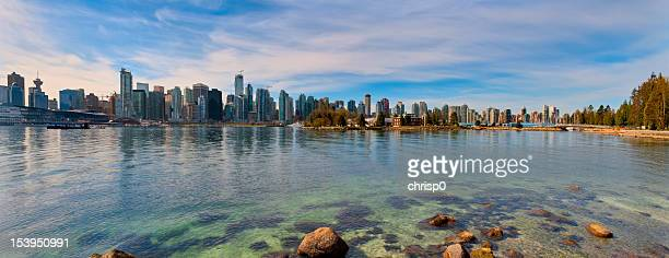 Panoramic View of Vancouver Skyline and Harbor