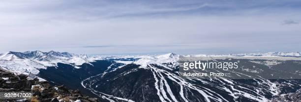 Panoramic Views Copper Mountain Tenmile Range
