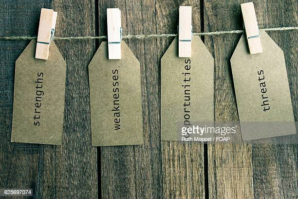 Paper hanging on string with clothes peg