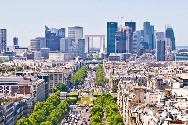 Paris Skyline, Paris Wall Art