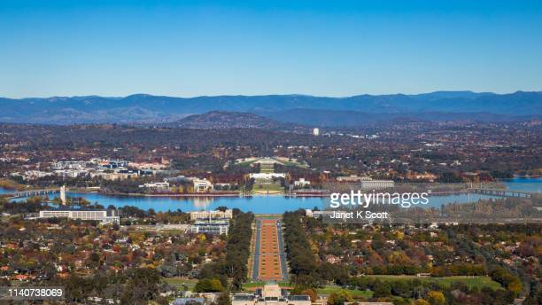 Parliamentary Triangle in Canberra