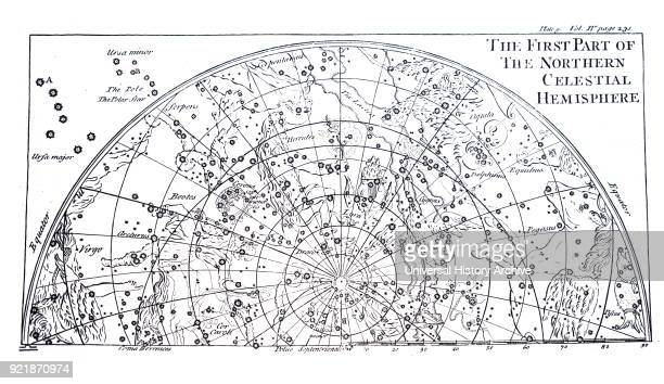 Part of a chart of the Northern Skies showing the path of the milky way Dated 18th century