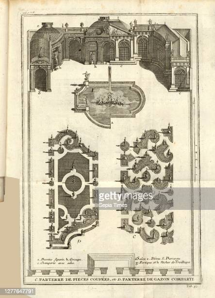 Parterre of cut pieces, and D. Parterre de turf comparti, Overview of two parterres, tab. 93, after p. 218, Augustin-Charles d'Aviler, Vignola,...