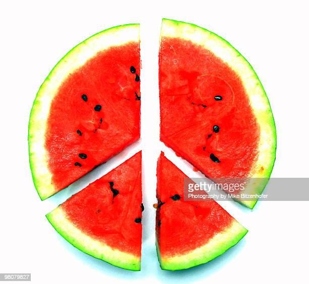 Peace Melon
