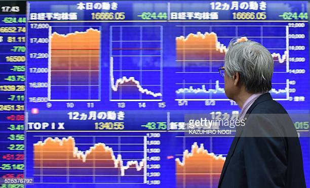 A pedestrian looks at a quotation board flashing the Nikkei key index from the Tokyo Stock Exchange in Tokyo on April 28 2016 Tokyo stocks tumbled on...