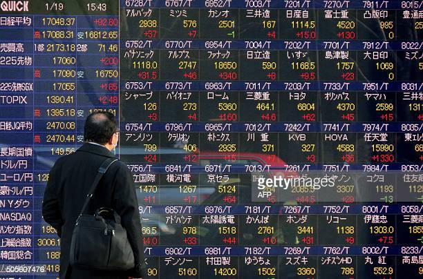 TOPSHOT A pedestrian looks at a screen showing movements for the Tokyo Stock Exchange in Tokyo on January 19 2016 Tokyo shares closed 055 percent...