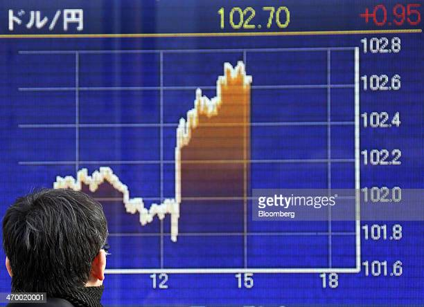 A pedestrian looks at an electronic monitor displaying the day's movements of the yen against US dollar outside a securities firm in Tokyo Japan on...