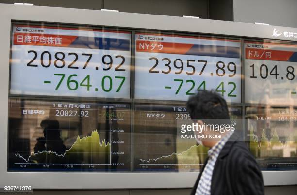 A pedestrian looks at an electronics stock indicator showing share prices on the Tokyo Stock Exchange the New York Dow Jones closing numbers and the...