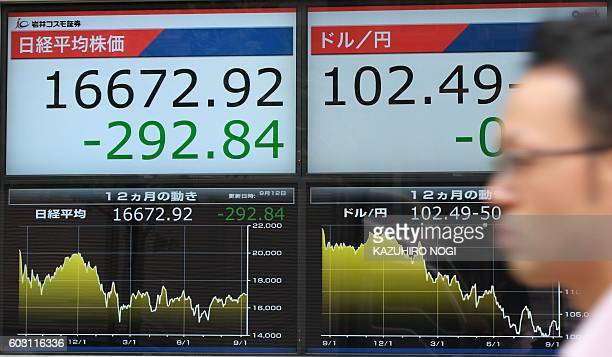 A pedestrian walks in front of an electric quotation board displaying the Nikkei key index of the Tokyo Stock Exchange and a foreign exchange rate...