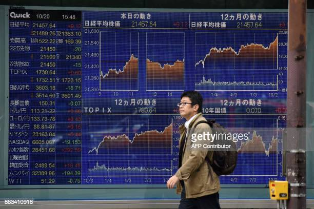 A pedestrian walks in front of an electronics stocks indicator of the Tokyo Stock Exchange in Tokyo on October 20 2017 Tokyo's benchmark stock index...