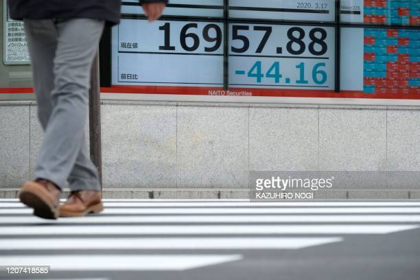 A pedestrian walks past a quotation board displaying share price numbers of the Tokyo Stock Exchange in Tokyo on March 17 2020 Tokyo's key Nikkei...