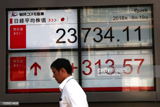 A pedestrian walks past a stock indicator board for the Tokyo Stock Exchange in Tokyo on September 19 2018 Tokyo's benchmark Nikkei index surged to...